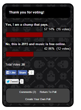 What @$$hole wrote this insensitive poll?